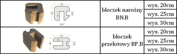 bloczki betonowe2